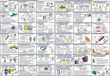 40_principles_of_triz_method_225dpi